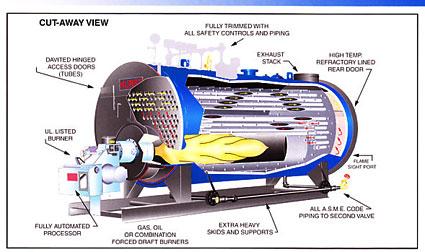 Boiler Systems Clip Image001 Drainmen Plumbing Services